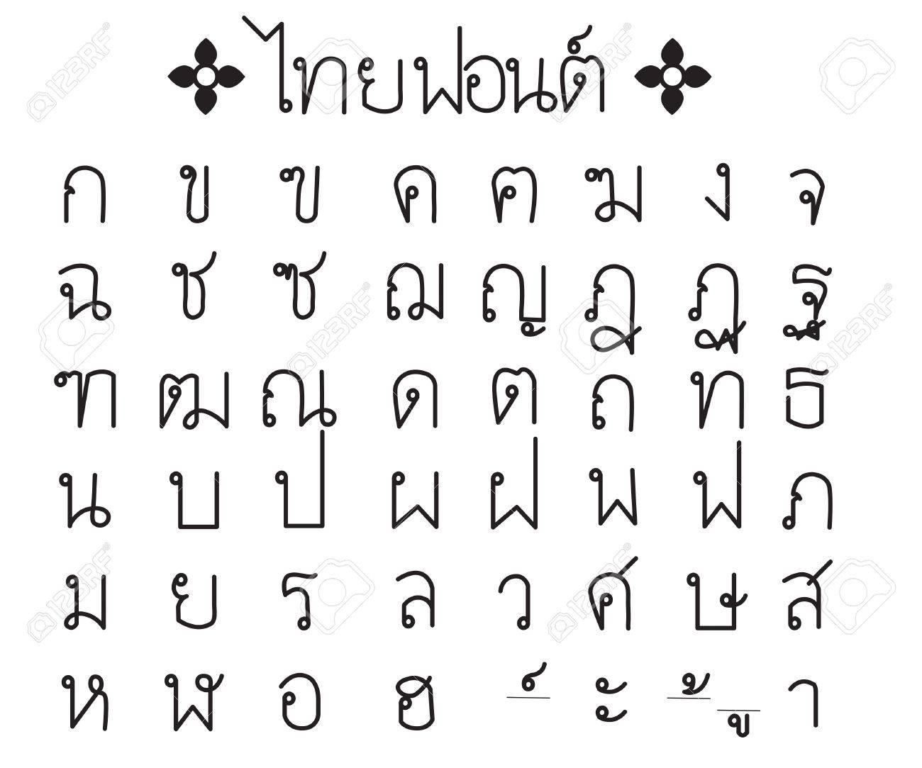 Looking for Thai language teacher