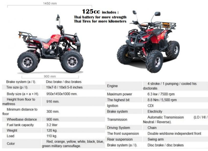 ATV Utility `125cc and 150cc Brand New