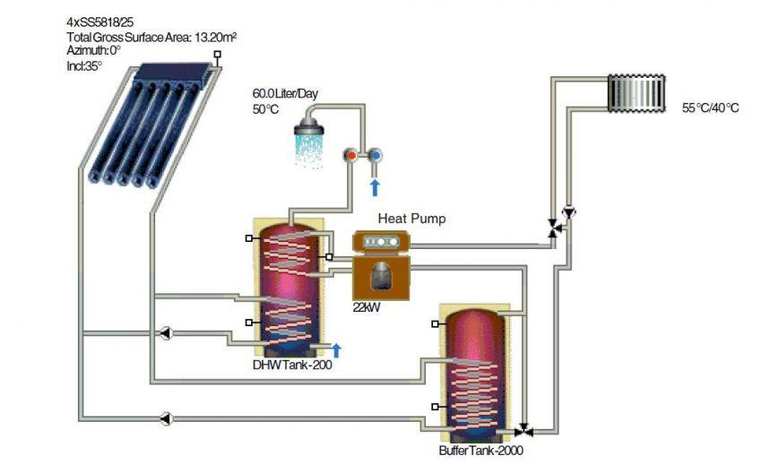 Commercial Water Heat Pump