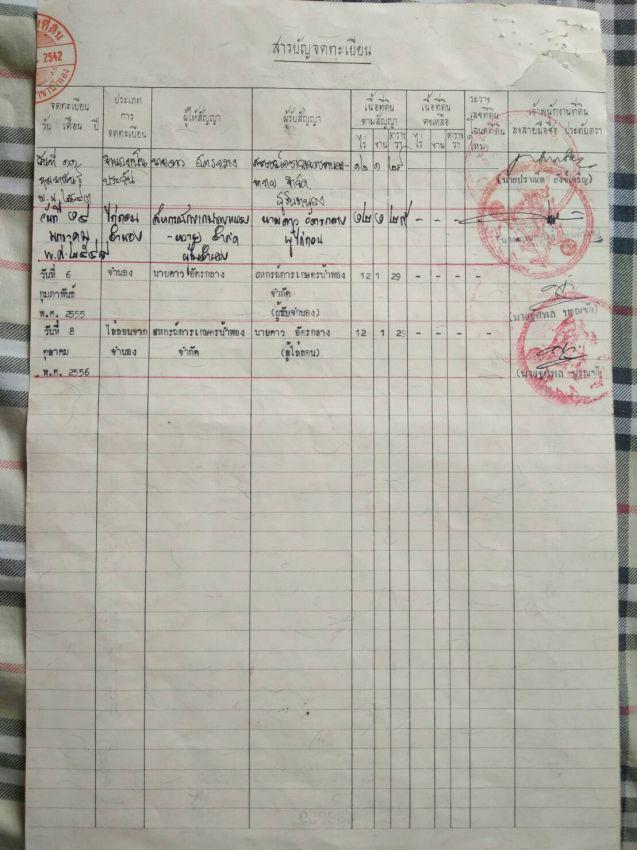 Land For Sale In Nam Phong 12 Rai Opposite Toyota Garage