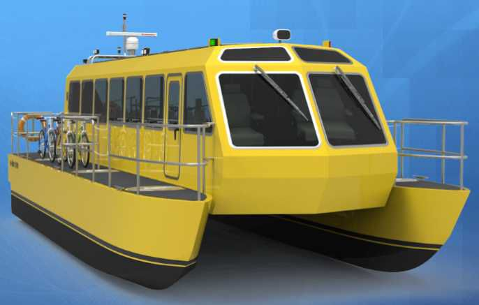 Investor needed, development of aluminium ferry product