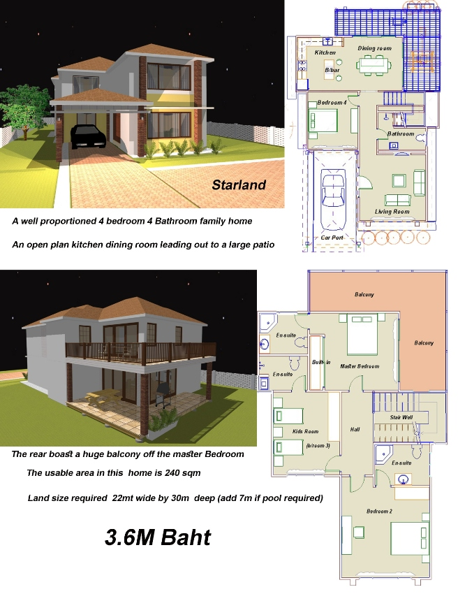 Builder and house designer