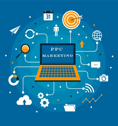 PPC Advertising Company