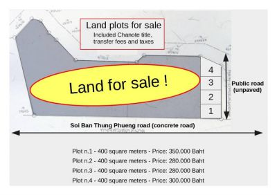 Land plots for sale in Nan province starting at 280,000 Baht