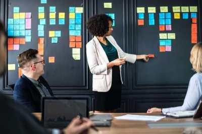 Business Management Software