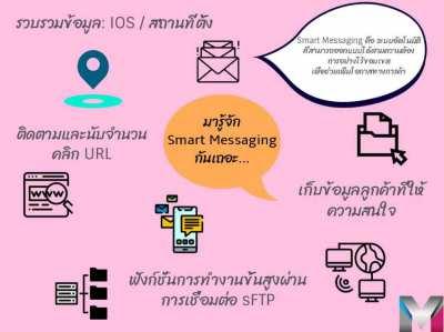 Smart Messaging Sms