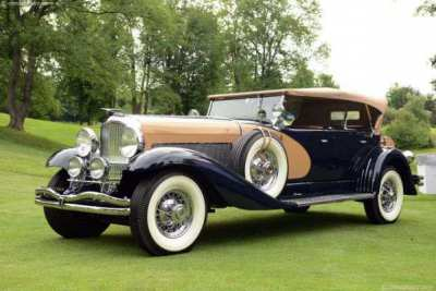 Duesenberg classic car replica selling share max 40 %