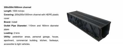 HDPE U Channel Drain