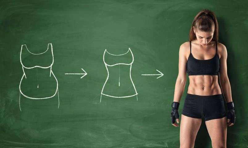 Weight loss Support for FREE