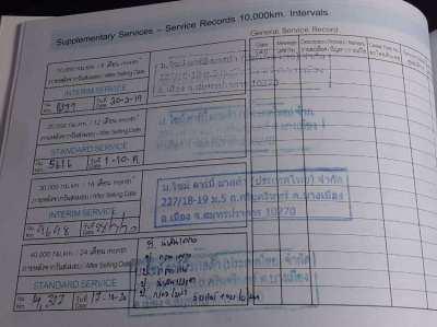 MAZDA 2 Ltd, AUTOMATIC Turbo DIESEL ,very LOW kms,11/18 reg AS NEW !