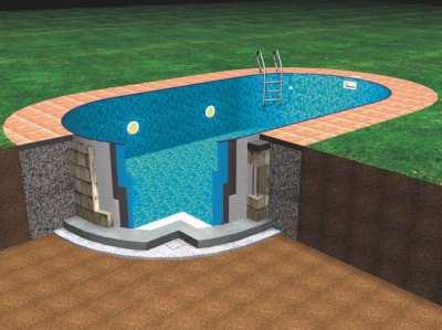 Swimming Pools On Sale