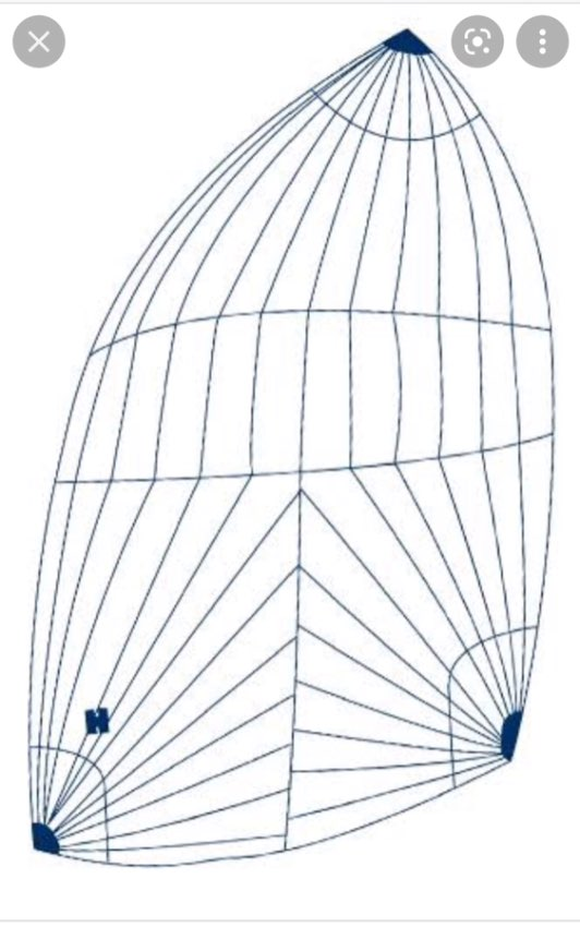 Asymetric Spinnaker with Sock